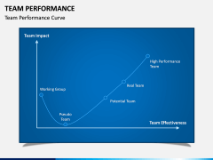 Team Performance PPT Slide 7