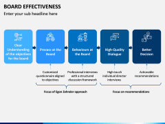 Board Effectiveness PPT Slide 9