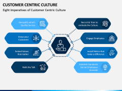 Customer Centric Culture PPT Slide 6