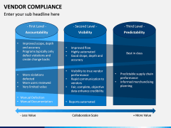 Vendor Compliance PPT Slide 6