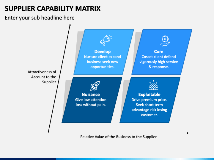 Supplier Capability Matrix PPT Slide 1
