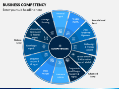 Business Competency PPT Slide 2