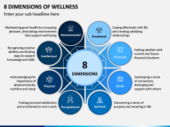 8 Dimensions of Wellness PPT Slide 1
