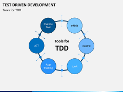 Test Driven Development PPT Slide 1