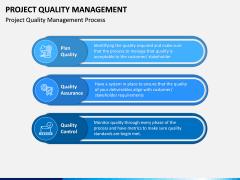 Project Quality Management PPT Slide 1