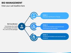 Bid Management PPT Slide 4