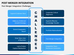 Post Merger Integration PPT Slide 9