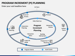 Program Increment Planning PPT Slide 3