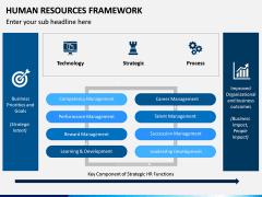 Human Resources Framework PPT Slide 8