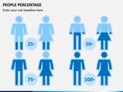 People Percentage Icons PPT Slide 3