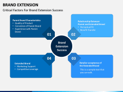 Brand Extension PPT Slide 4