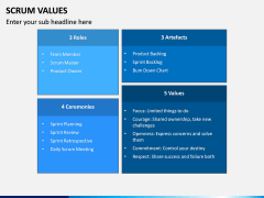 SCRUM Values PPT Slide 4