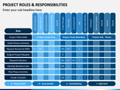 Project Roles and Responsibilities PPT Slide 2