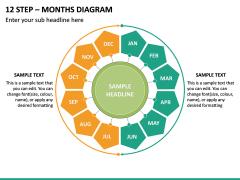 12 Step - Months Diagram PPT Slide 2