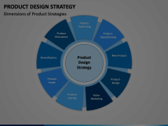 Product Design Strategy Animated Presentation - SketchBubble