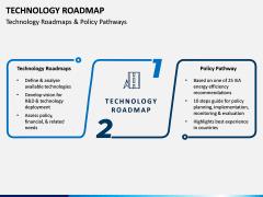 Technology Roadmap PPT Slide 6