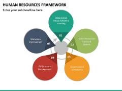 Human Resources Framework PPT Slide 26