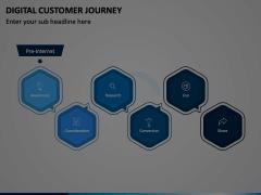 Digital Customer Journey Animated Presentation - SketchBubble