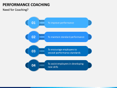 Performance Coaching PPT Slide 3