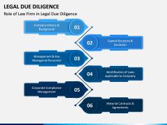 Legal Due Diligence PPT Slide 5