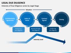 Legal Due Diligence PPT Slide 7