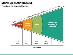 Strategic Planning Cone PPT Slide 4