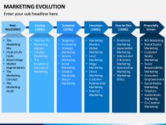 Marketing Evolution PPT Slide 8