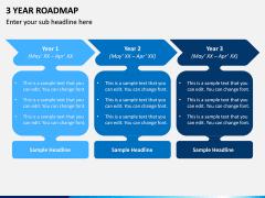 3 Year Roadmap PPT Slide 7