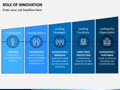 Role of Innovation PPT Slide 3