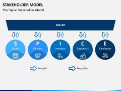 Stakeholder Model PPT Slide 2