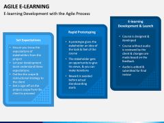 Agile eLearning PPT Slide 7