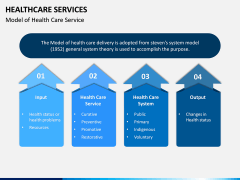 Healthcare Services PPT Slide 4