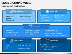 Cloud Operating Model PPT Slide 6