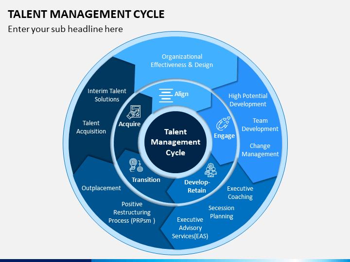 Diagram Cycle Diagrams Powerpoint