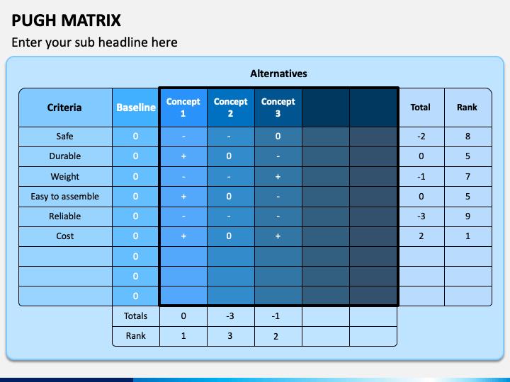 Pugh Matrix PPT Slide 1