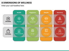 8 Dimensions of Wellness PPT Slide 4