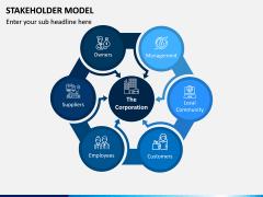 Stakeholder Model PPT Slide 5