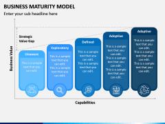 Business Maturity Model PPT Slide 3