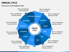 Annual Cycle PPT Slide 4