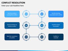 Conflict Resolution PPT Slide 9