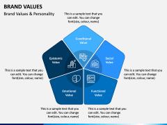 Brand Values PPT Slide 2