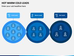 Hot Warm Cold Leads PPT Slide 1