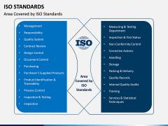 ISO Standards PPT Slide 4
