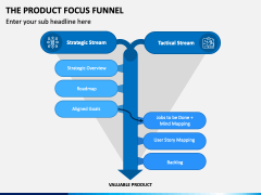 The Product Focus Funnel PPT Slide 1