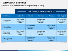 Technology Strategy PPT Slide 8