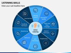 Listening Skills PPT Slide 2