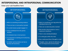 Interpersonal and Intrapersonal Communication PPT Slide 1