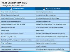 Next Generation PMO PPT Slide 7