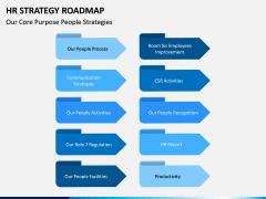 HR Strategy Roadmap PPT Slide 8