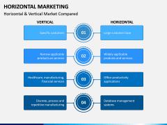 Horizontal Marketing PPT Slide 5